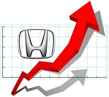 Honda Sales Are Up