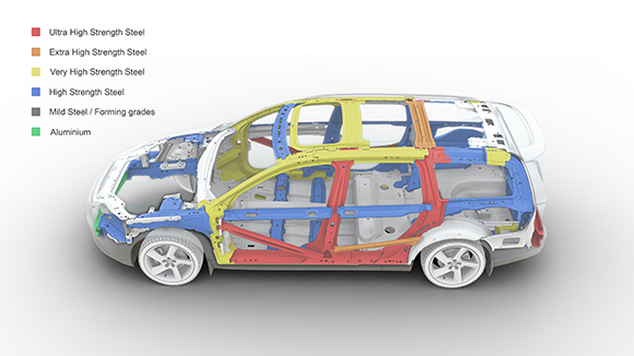 Car Makers Using Lightweight Materials For Greener Cars